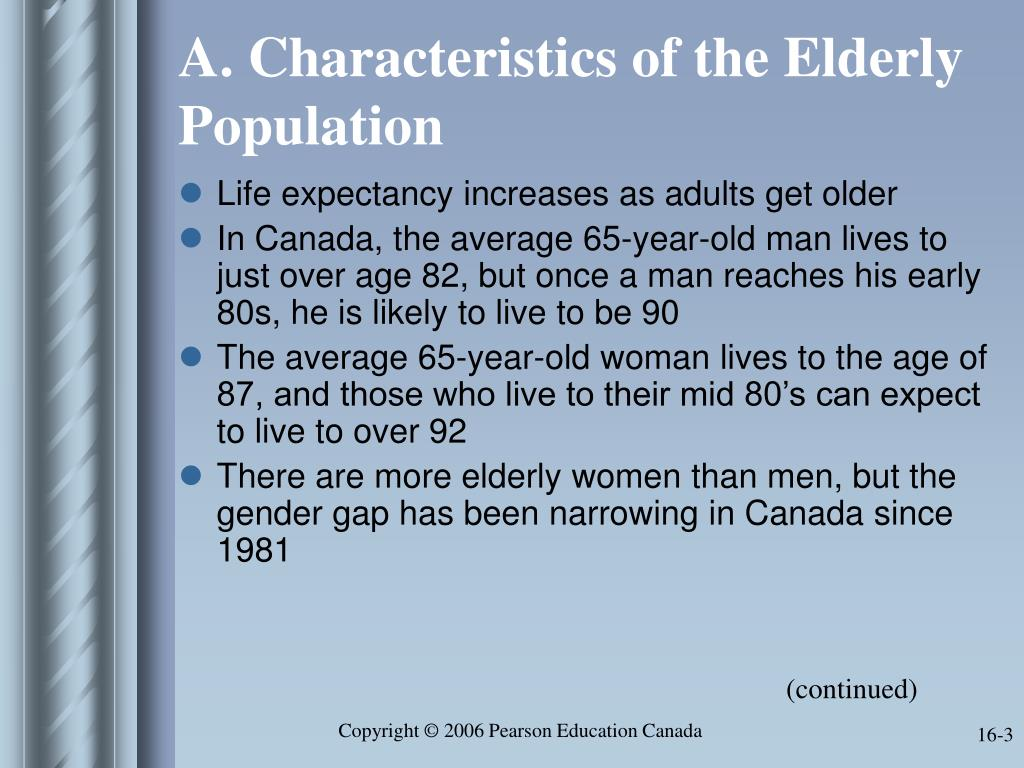 A. Characteristics of the Elderly Population