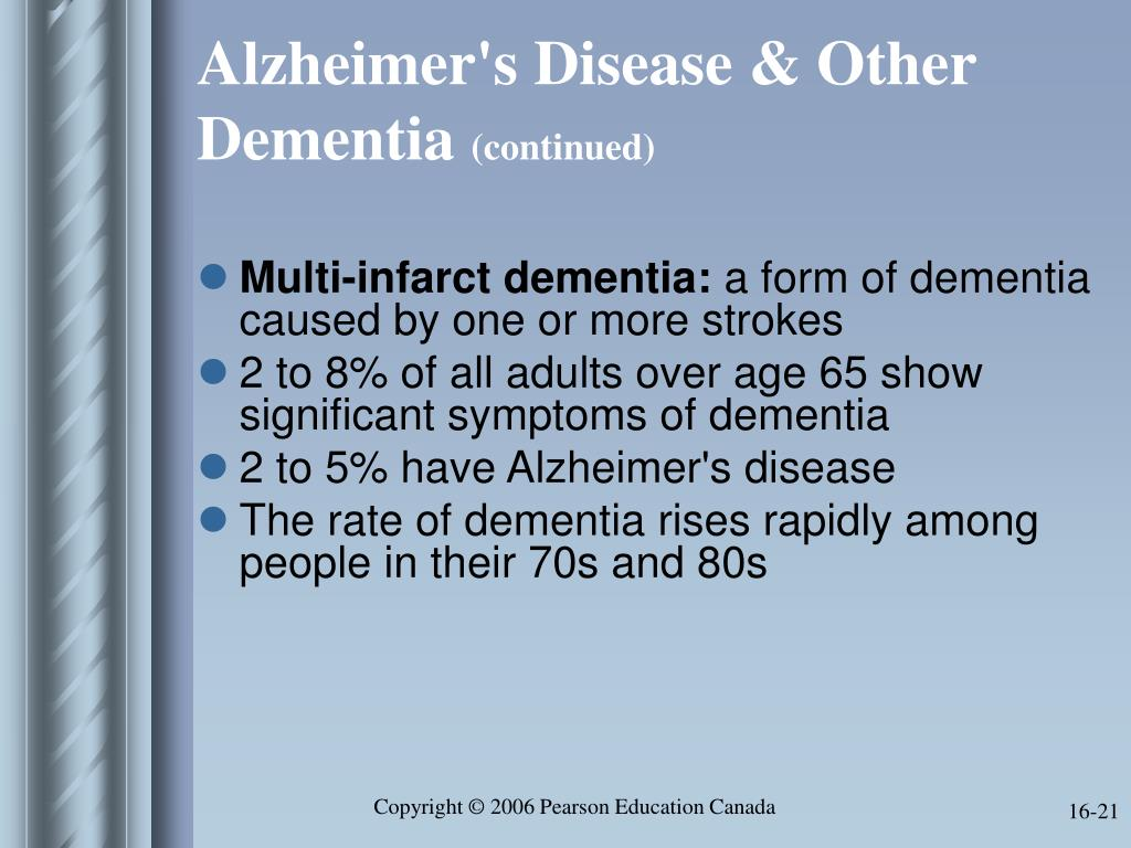 Alzheimer's Disease & Other Dementia