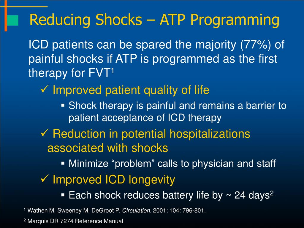 ICD patients can be spared the majority (77%) of painful shocks if ATP is programmed as the first therapy for FVT