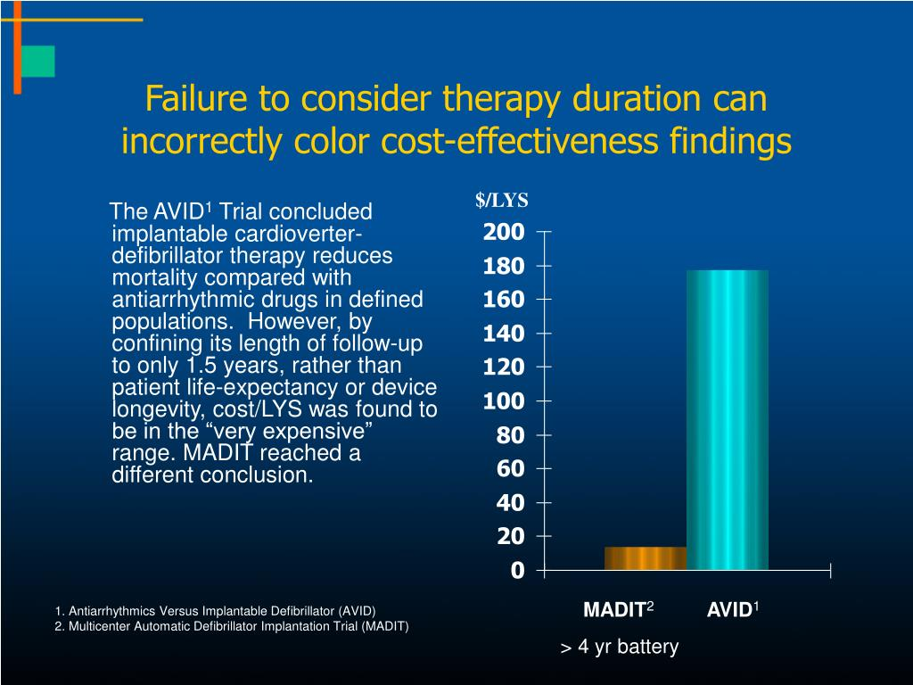 Failure to consider therapy duration can incorrectly color cost-effectiveness findings