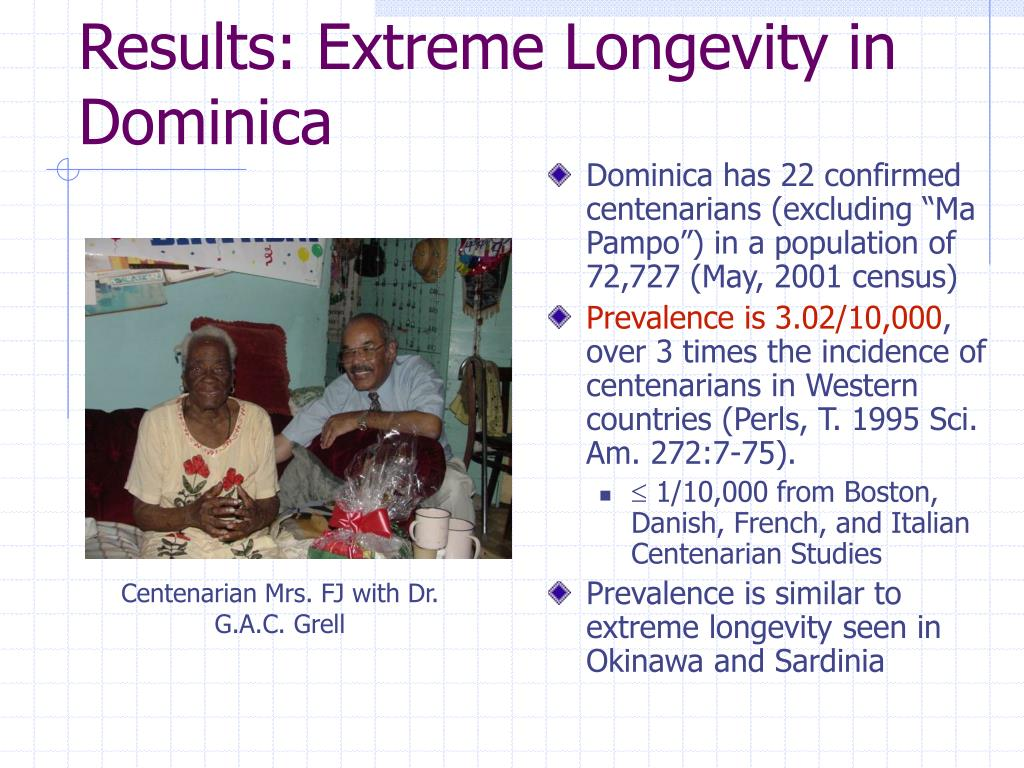 Results: Extreme Longevity in Dominica