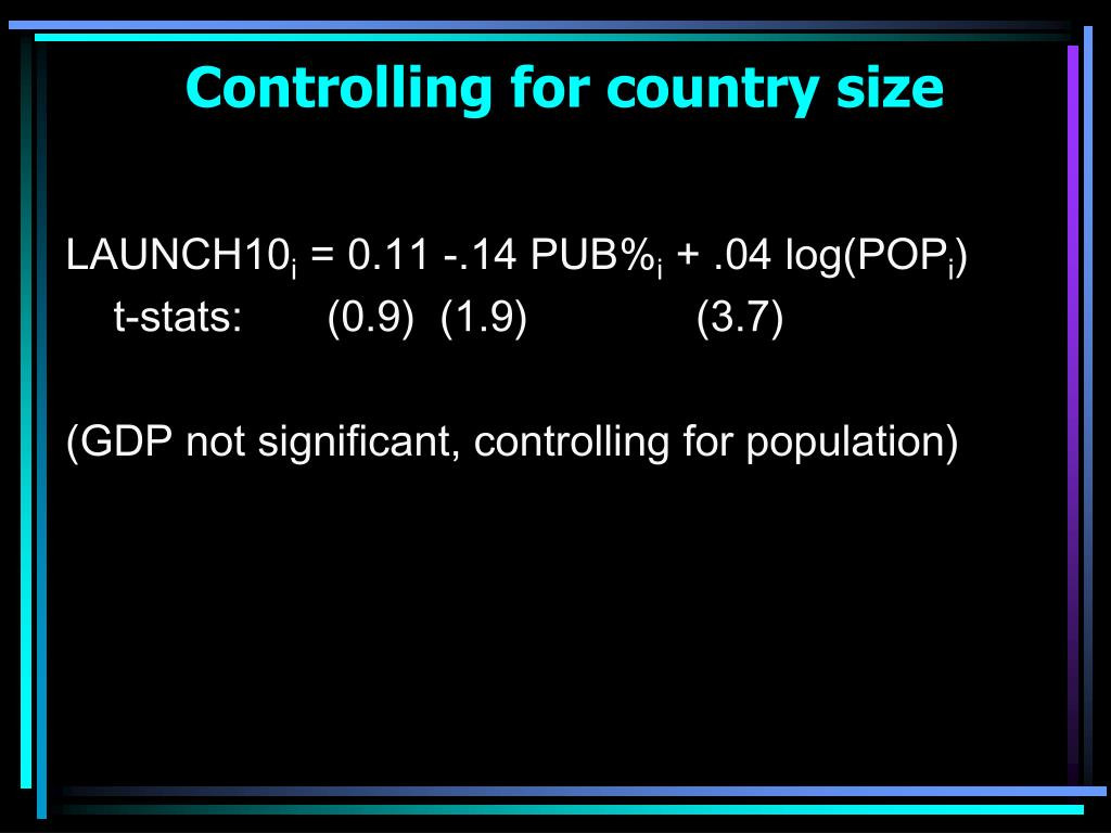 Controlling for country size