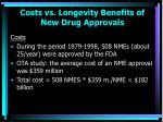 costs vs longevity benefits of new drug approvals
