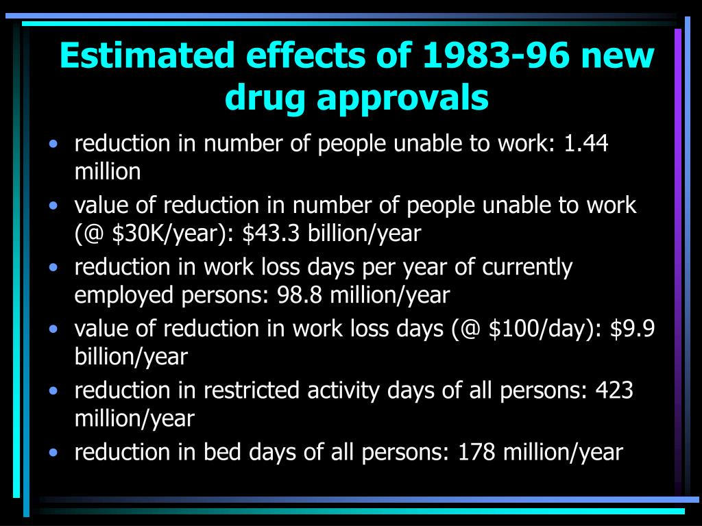 Estimated effects of 1983-96 new drug approvals