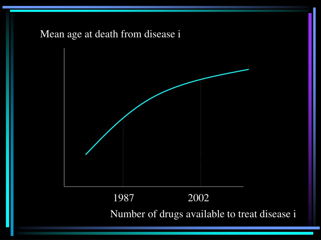 Mean age at death from disease i