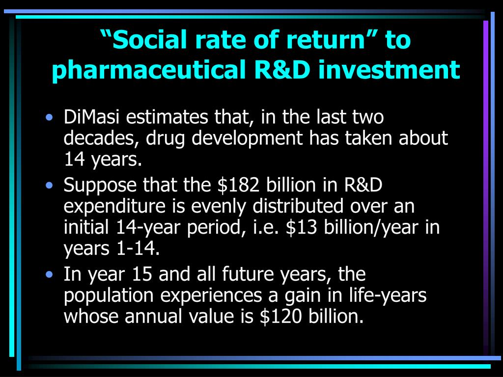 """Social rate of return"" to pharmaceutical R&D investment"