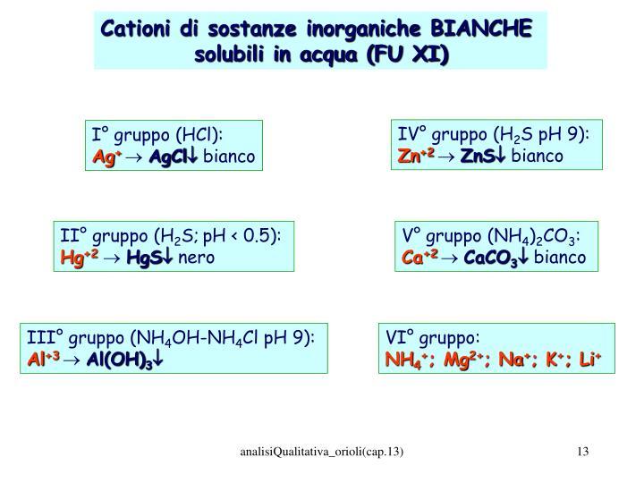 Cationi di sostanze inorganiche BIANCHE