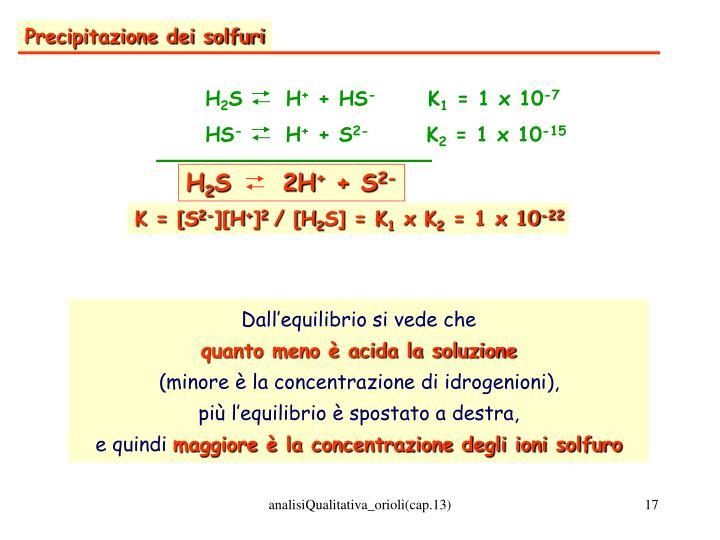 Precipitazione dei solfuri