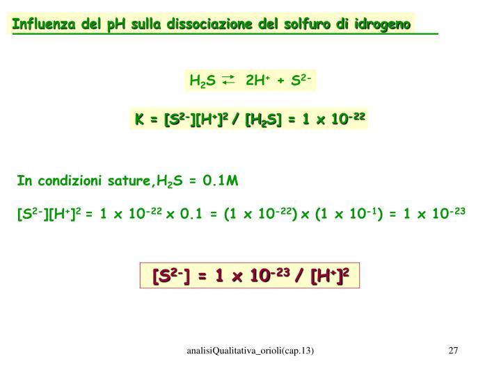 Influenza del pH sulla dissociazione del solfuro di idrogeno