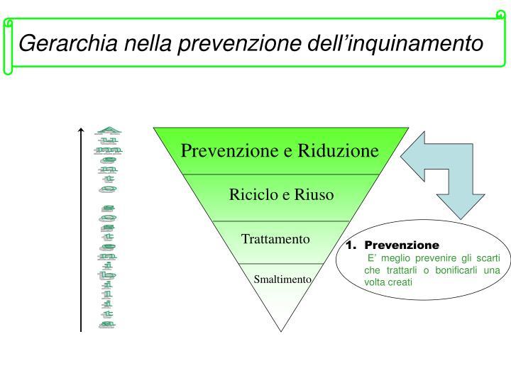 Gerarchia nella prevenzione dell'inquinamento