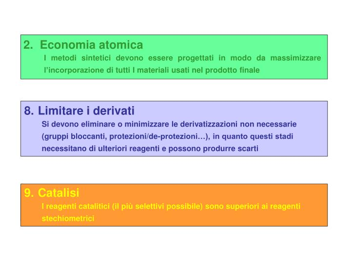 Economia atomica