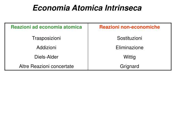 Economia Atomica Intrinseca