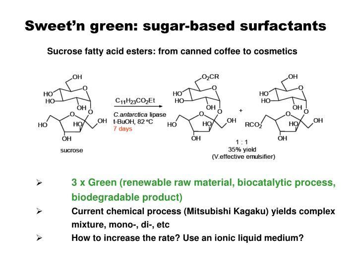Sweet'n green: sugar-based surfactants