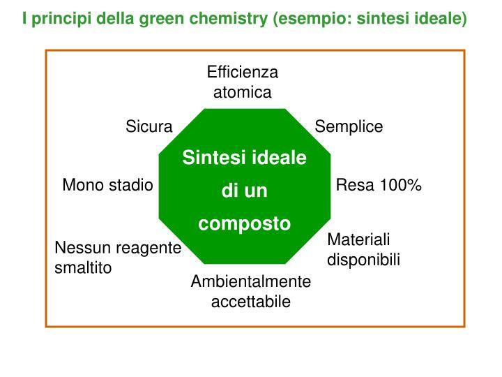 I principi della green chemistry (esempio: sintesi ideale)