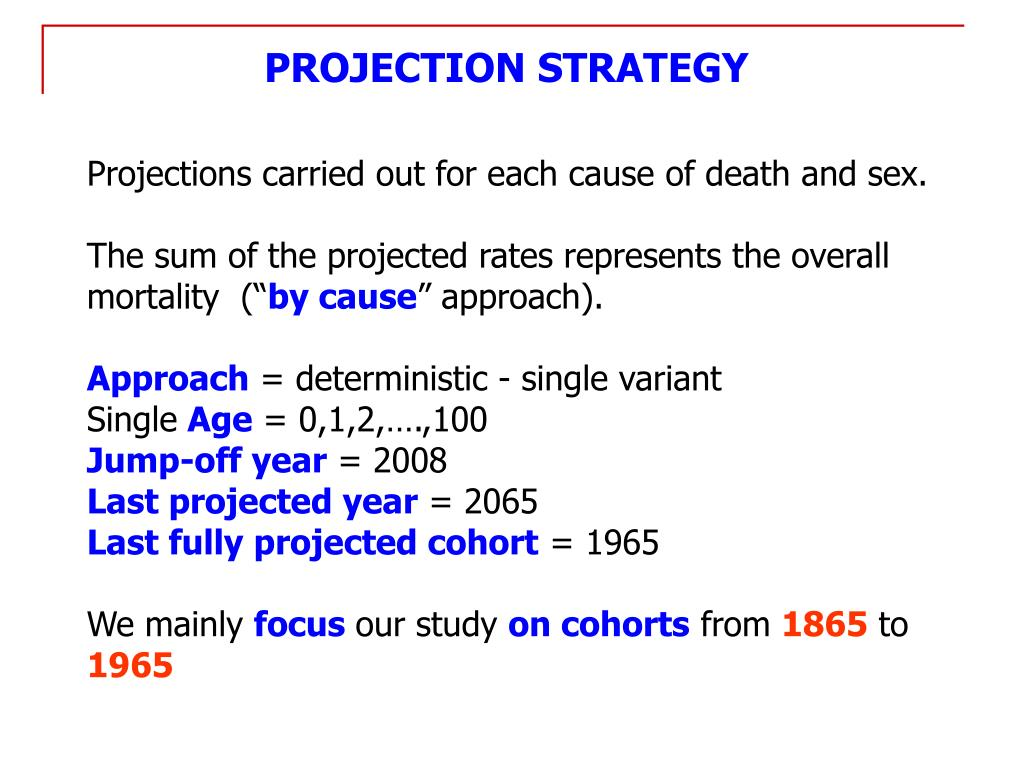 PROJECTION STRATEGY