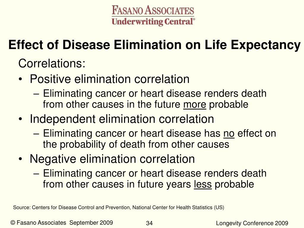 Effect of Disease Elimination on Life Expectancy