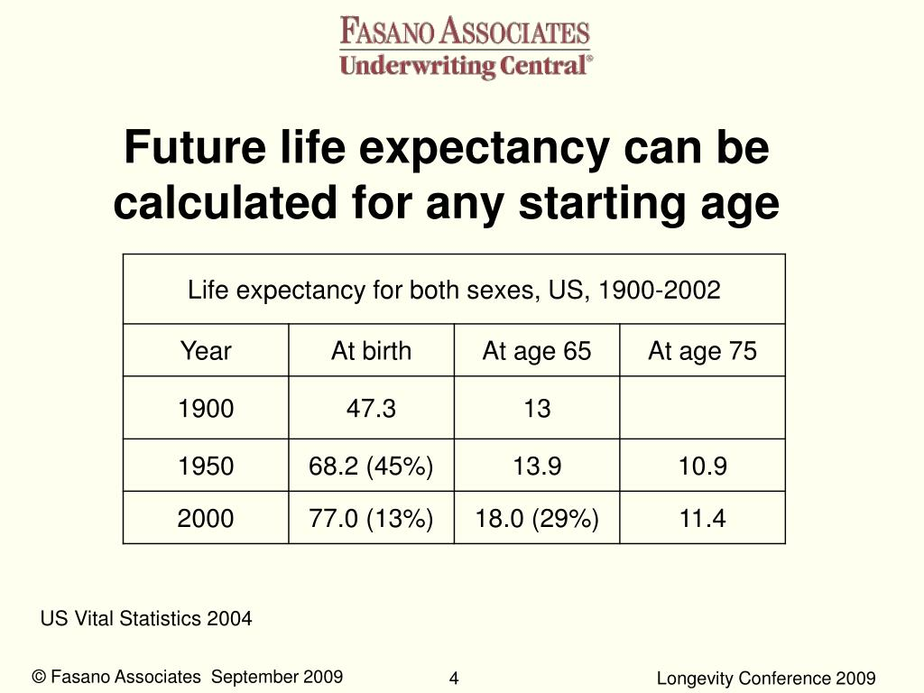 Future life expectancy can be calculated for any starting age