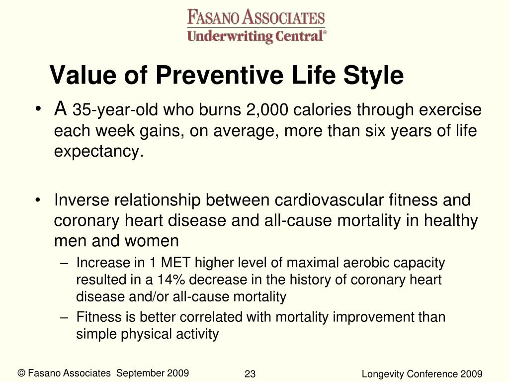 Value of Preventive Life Style