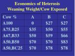 economics of heterosis weaning weight cow exposed16