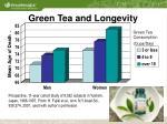 green tea and longevity