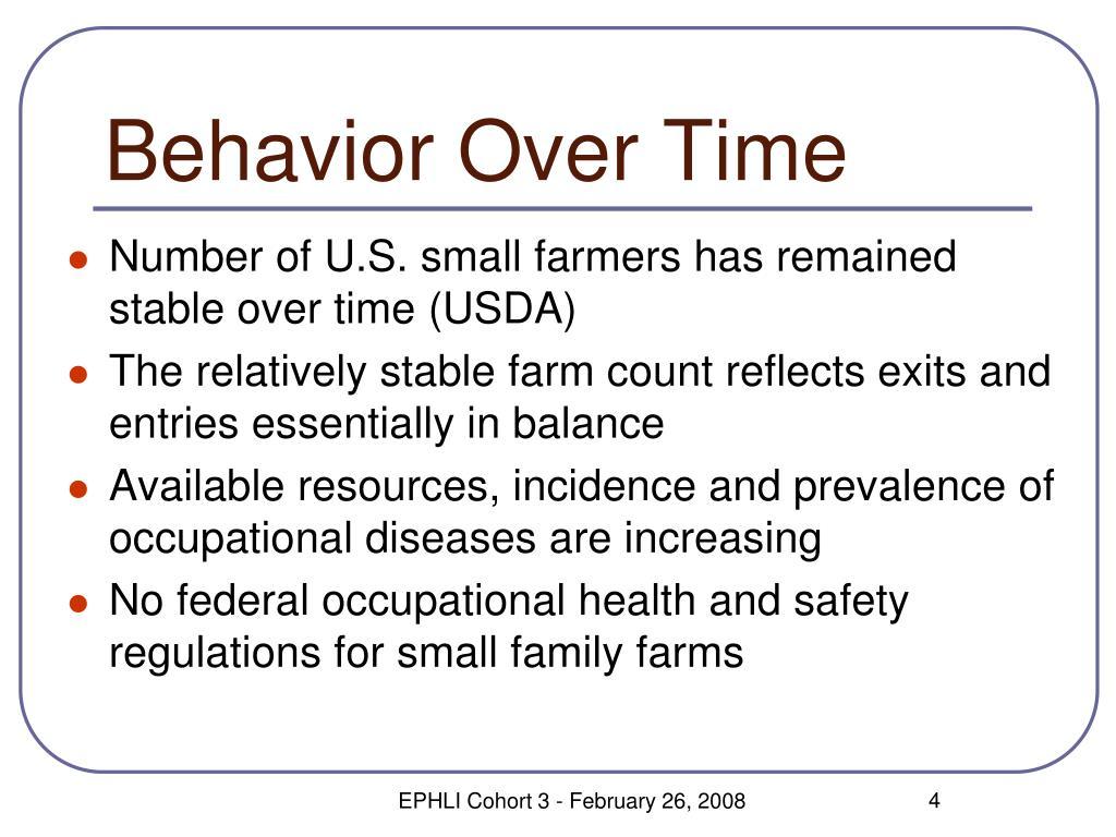 Behavior Over Time