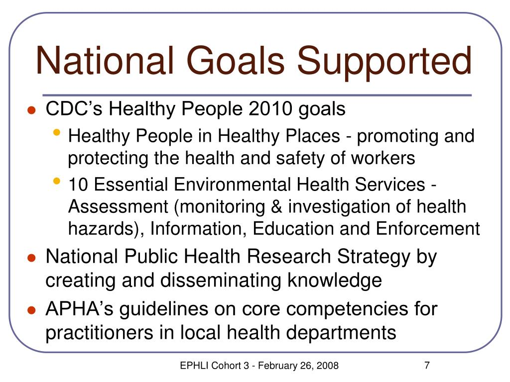 National Goals Supported