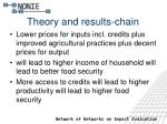 theory and results chain