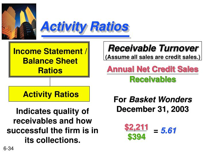 Receivable Turnover
