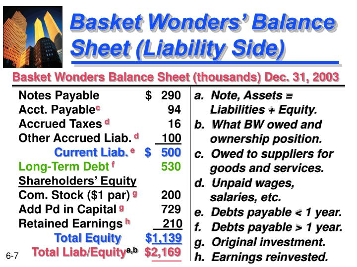 a.  Note, Assets = Liabilities + Equity.