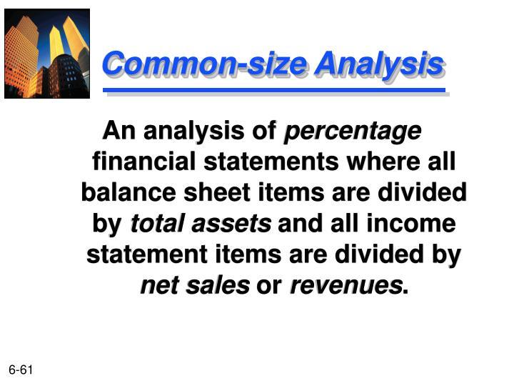 Common-size Analysis