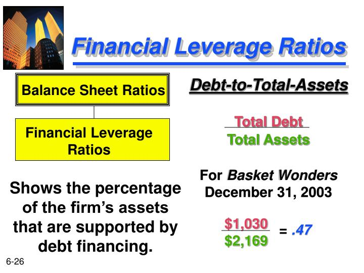 Debt-to-Total-Assets
