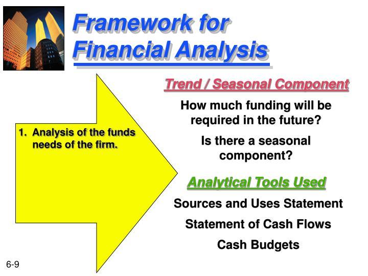 Framework for Financial Analysis