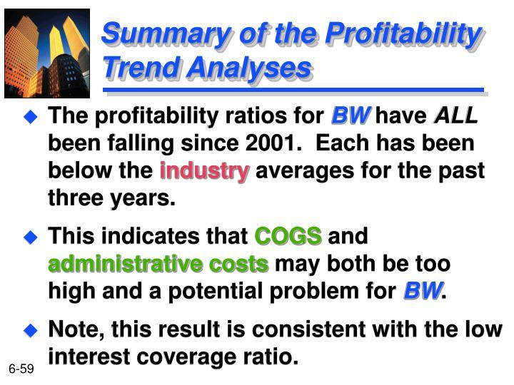 The profitability ratios for