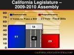 california legislature 2009 2010 assembly