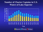 number of charter captains in u s waters of lake superior