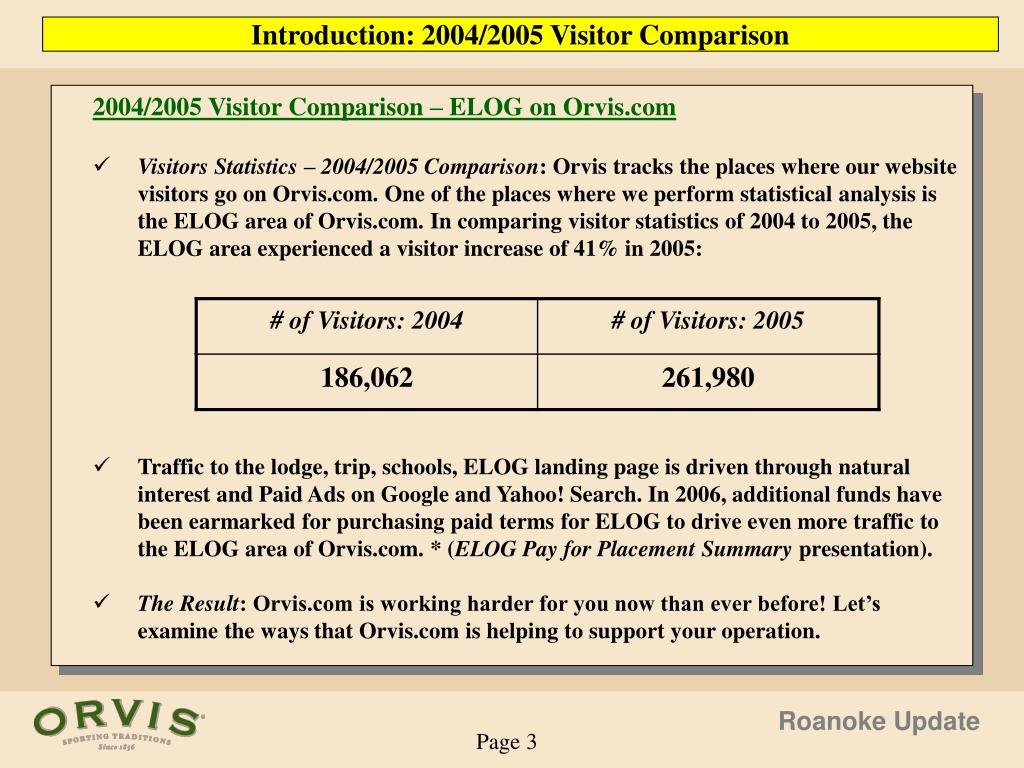 Introduction: 2004/2005 Visitor Comparison