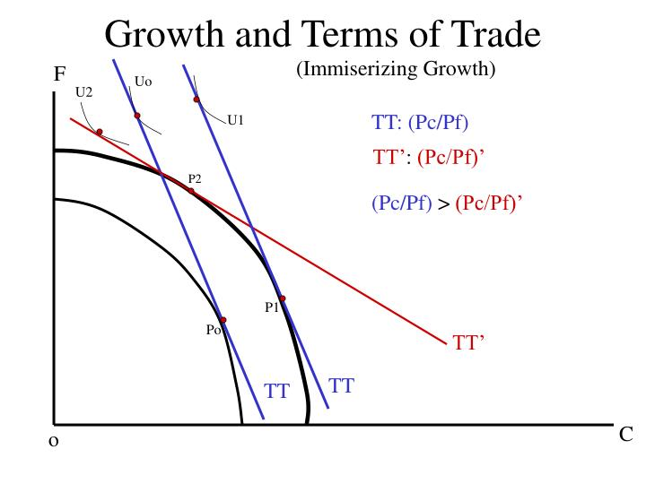 Growth and Terms of Trade