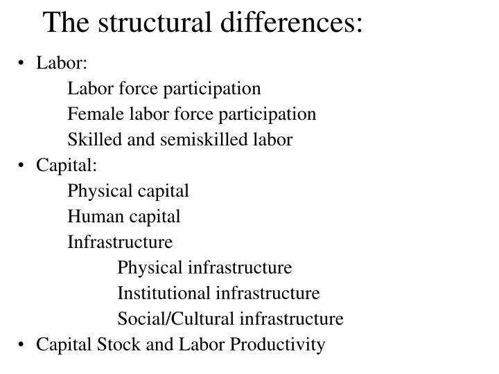 The structural differences: