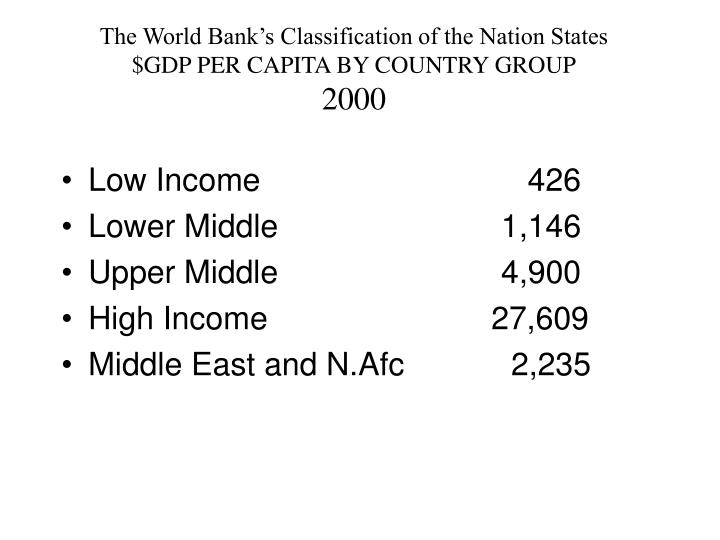 The World Bank's Classification of the Nation States