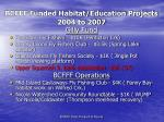 bcfff funded habitat education projects 2004 to 2007