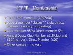 bcfff membership
