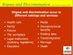 stigma and discrimination occur in different settings and services