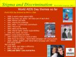 world aids day themes so far