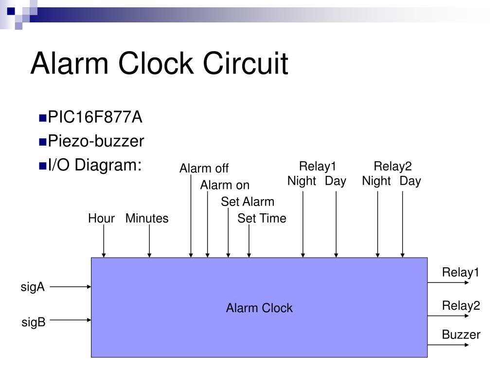 PPT - Sleep Easy Alarm Clock ECE 445 Senior Design PowerPoint