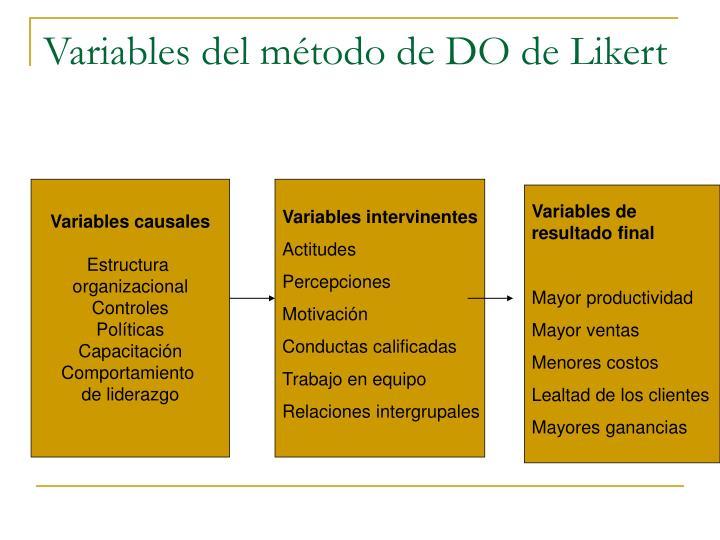 Variables del método de DO de Likert