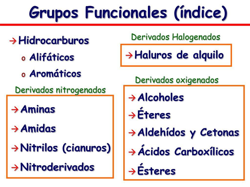 Presentacion De Los Grupos Funcionales: Grupos Funcionales (índice) PowerPoint Presentation