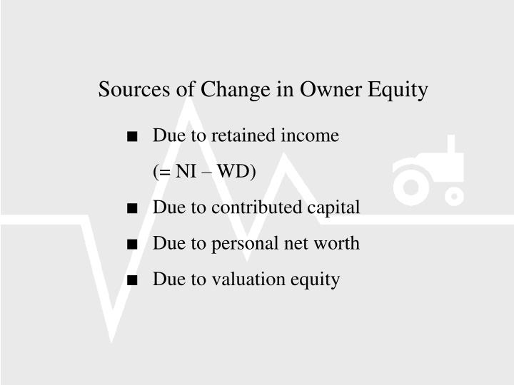 Sources of Change in Owner Equity