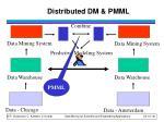 distributed dm pmml