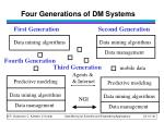 four generations of dm systems