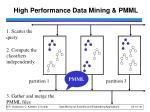 high performance data mining pmml